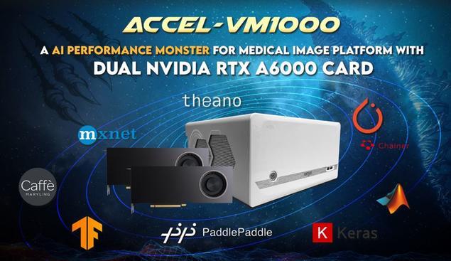 Onyx ACCEL-VM1000 GPU-løsning med Nvidia RTXA6000